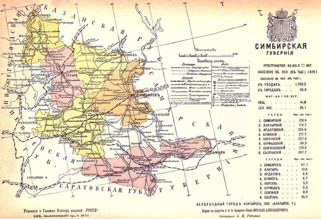 karta simb gubrnii - Cимбирская губерния